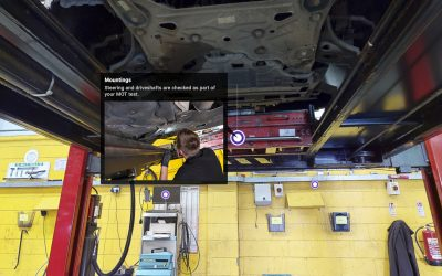 Virtual MOT Test